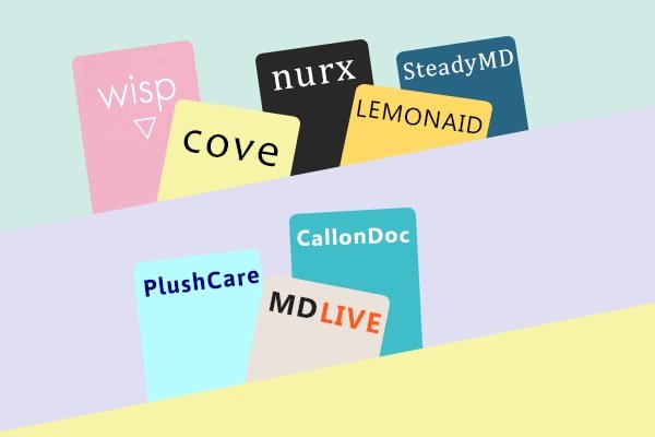 reviewing the top telemedicine startups and platforms