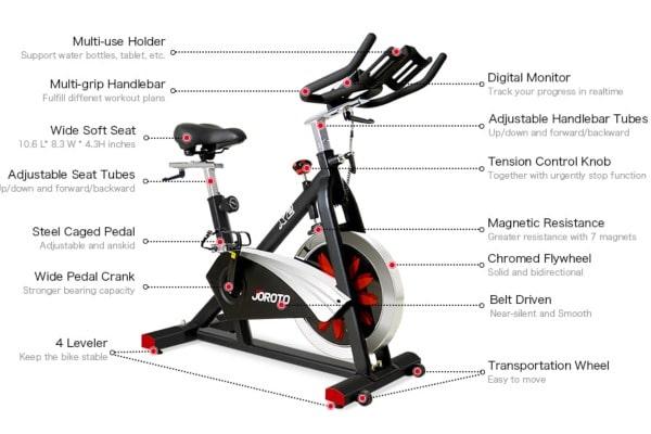 features on Joroto bike
