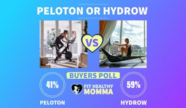 getting the hydrow or the peloton buyers poll