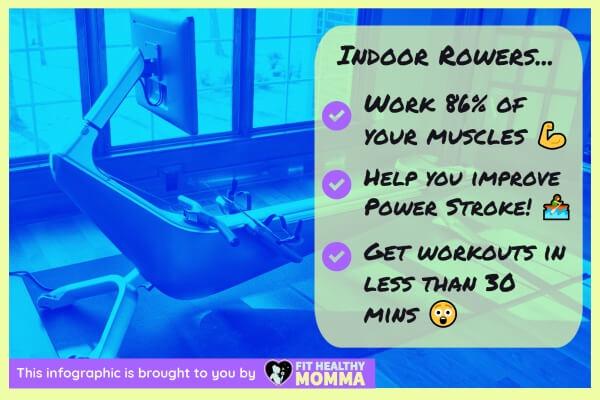 smart rower benefits infographic