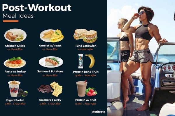 Trifecta Nutrition's post workout meal ideas