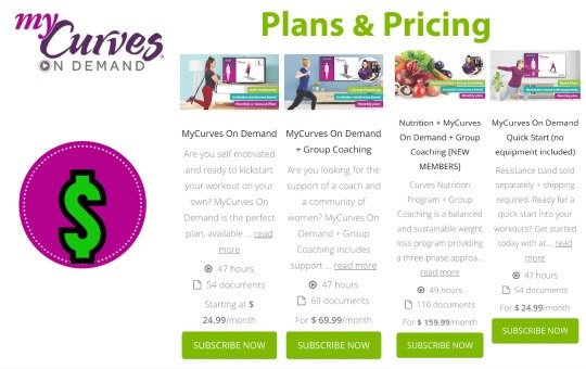 plans and pricing mycurves on demand