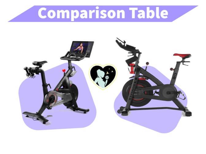 comparison table for Peloton and Bowflex c6 bikes