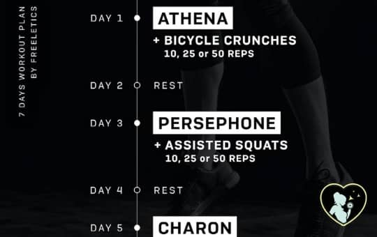 an image of how freeletics app works