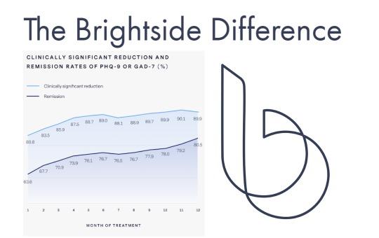 brightside's unique advantage